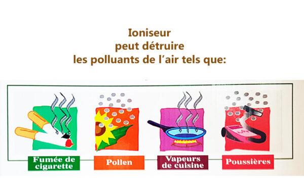 ioniseur_d_air_pollution